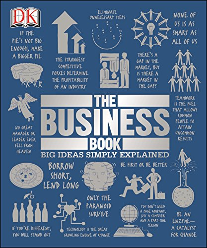 The Business Book- Big Ideas Simply Explained MinoriryBZHUb